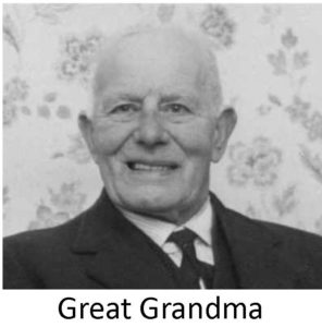 mismatch image and text. picture of man but text saying grandma